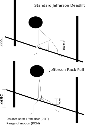 jefferson-rack-pull-image-2