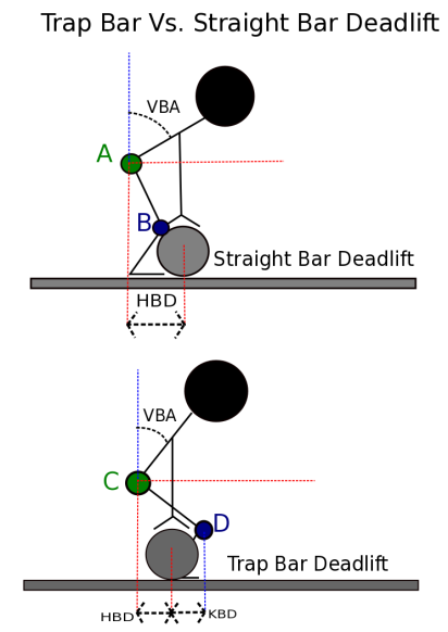 Deadlift Diagram 2