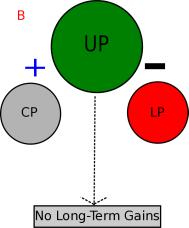 Undulating Periodization 2