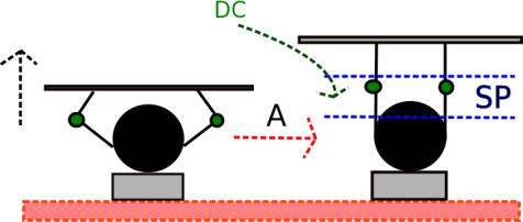 Sticking Point (Bench)