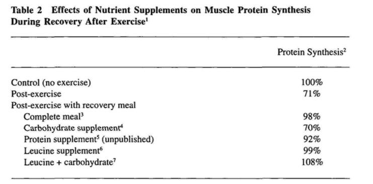 Protein translation 5.jpg