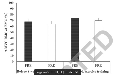 _A__Goto_M_et_al___2017__-_Partial_range_of_motion_exercise_is_effective_for_facilitating_muscle_hypertrophy_and_function_via_sustained_intramuscular_hypoxia_in_young_trained_men_pdf_-_D
